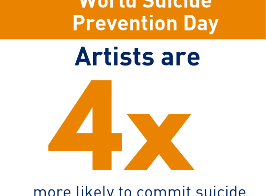 World Suicide Prevention Day: Artists are 4x more likely to commit suicide